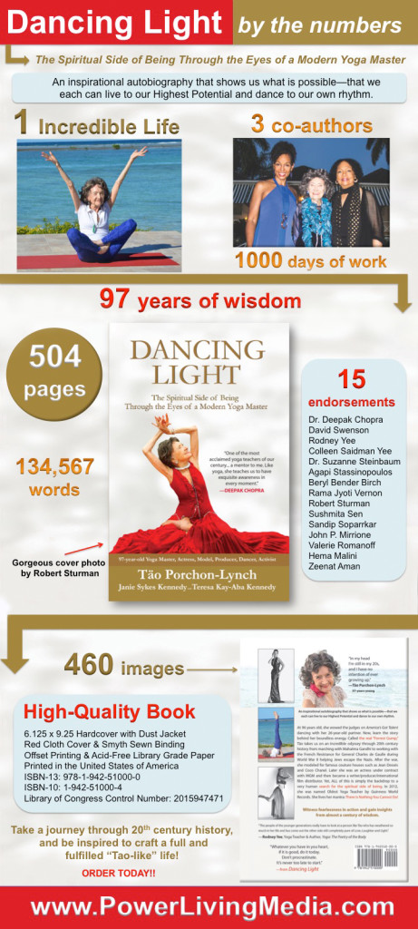 DancingLight_Infographic080315R6FJ